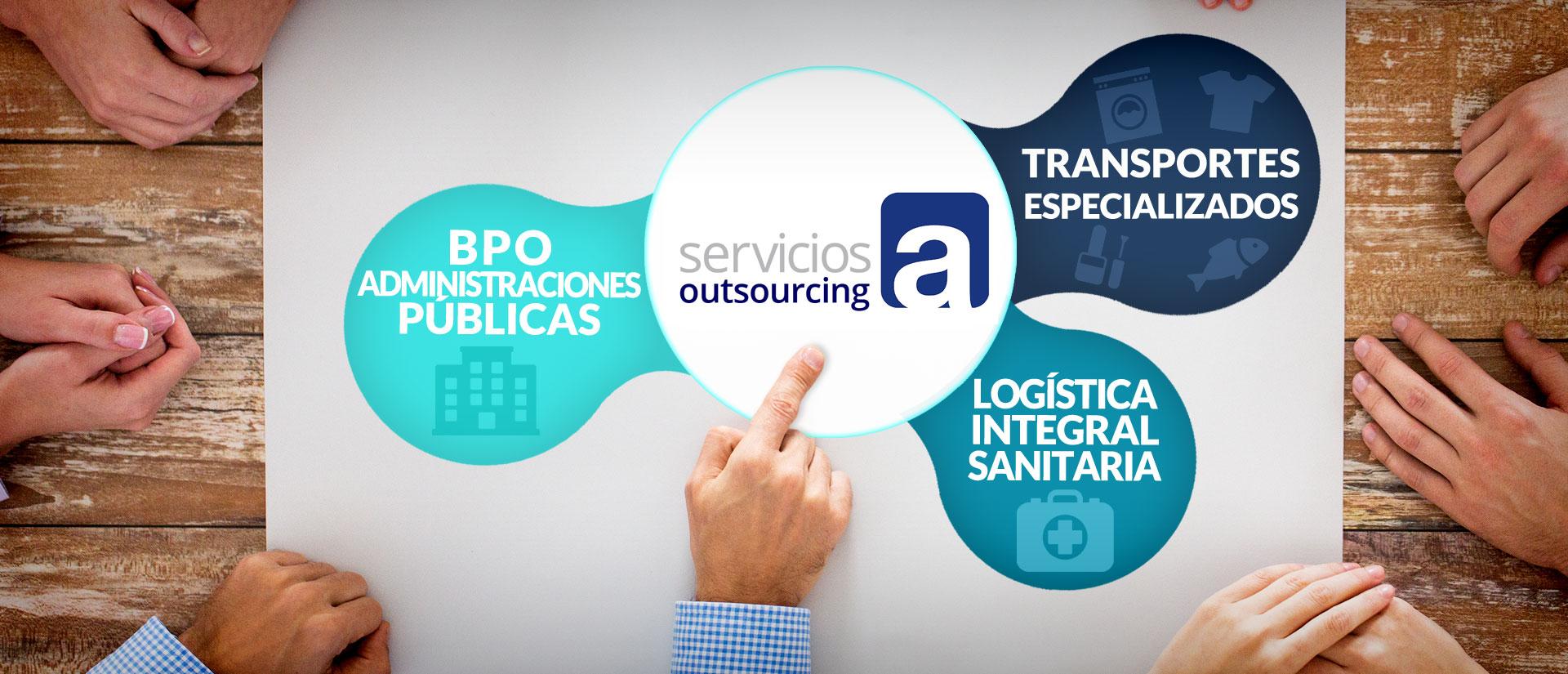 Servicios Oursourcing